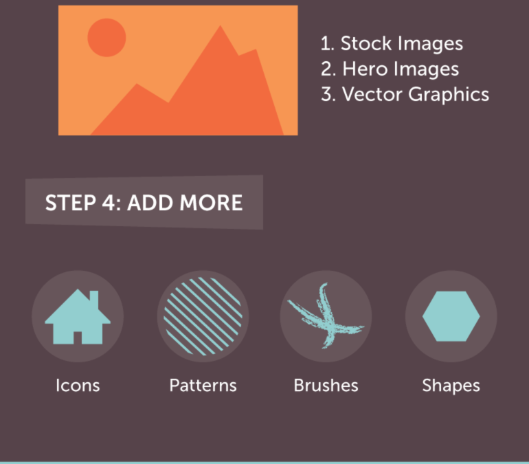 Beginner's Guide to Creating Better Blog Graphics (Infographic)