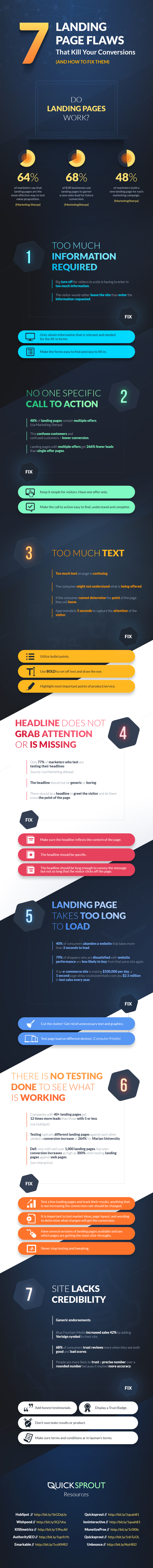 Are You Making These 7 Landing Page Mistakes?