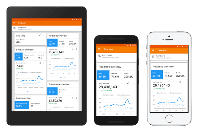 Analytics Blog: Redesigned Google Analytics mobile app now available for both Android and iOS