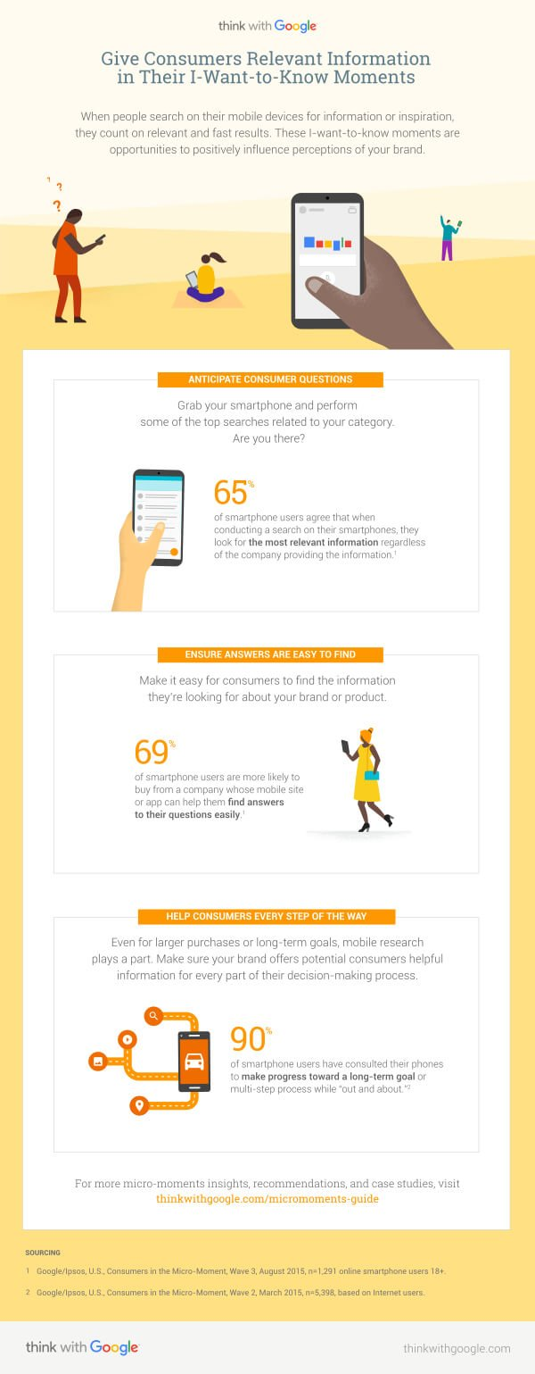 consumer-information-i-want-to-know-micro-moments-