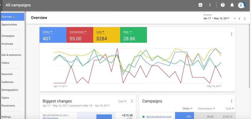 Check Out the New Inteface for AdWords Overview Reports