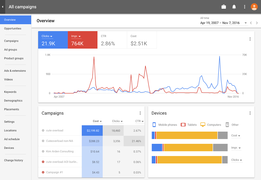 Learn how to customize your new AdWords interface display